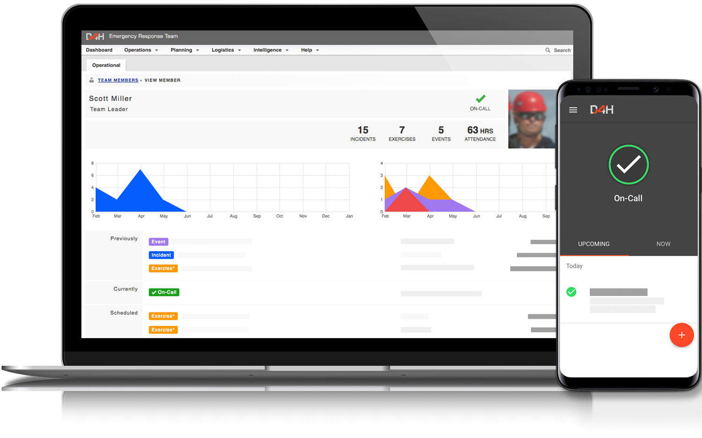 D4H records management software devices