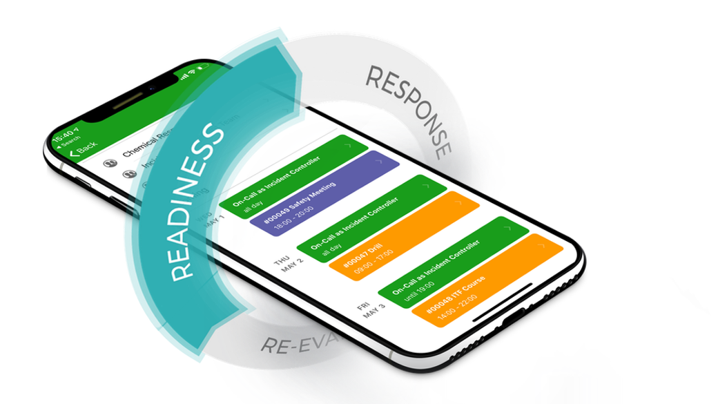 Mobile readiness