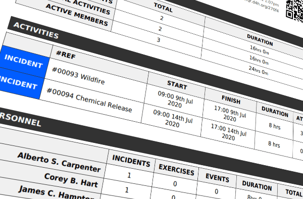 An incident reported printed out in PDF from D4H