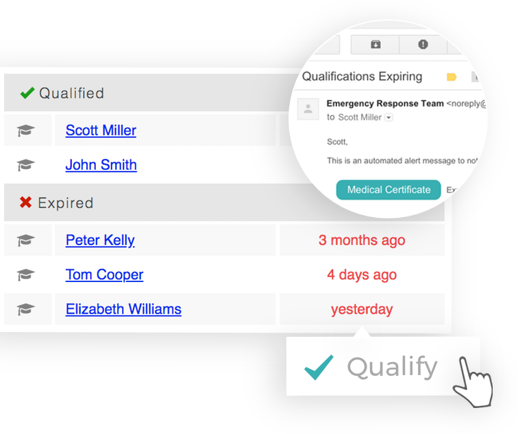Xpersonnel trainingqualifications 7.png.pagespeed.ic.JuK3ltUfBp (1)
